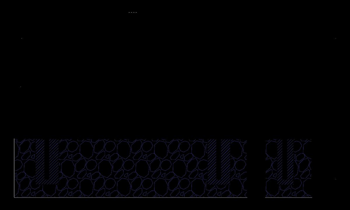 Barierka szczeblinkowa