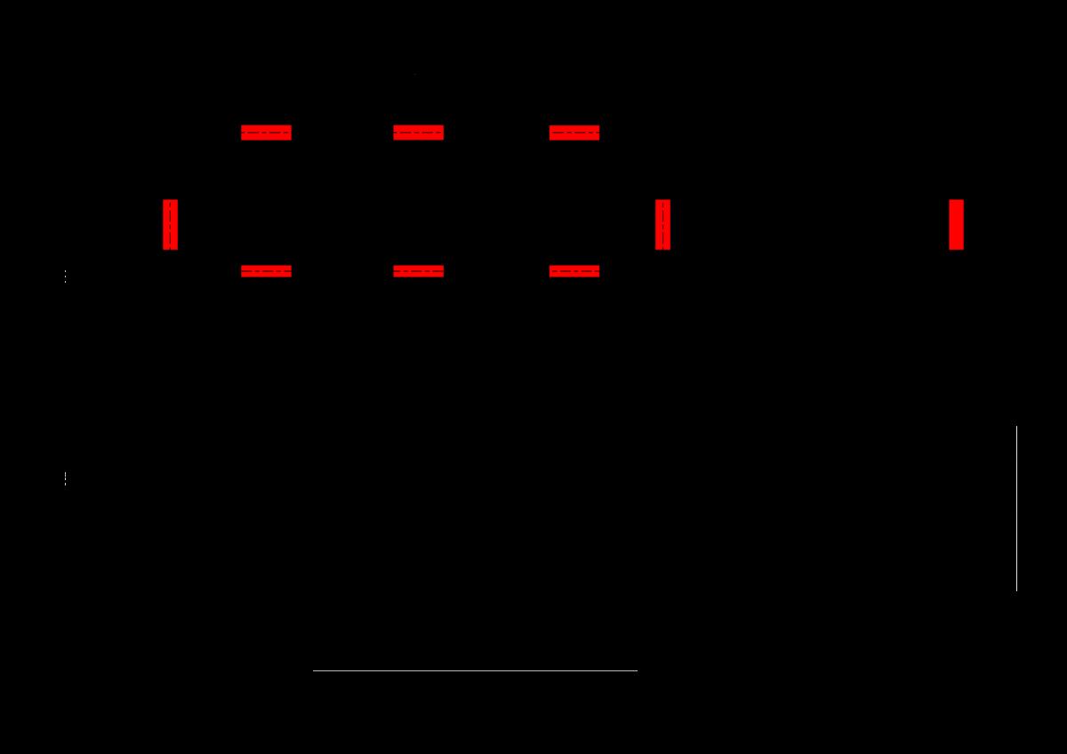 Barierka typ A